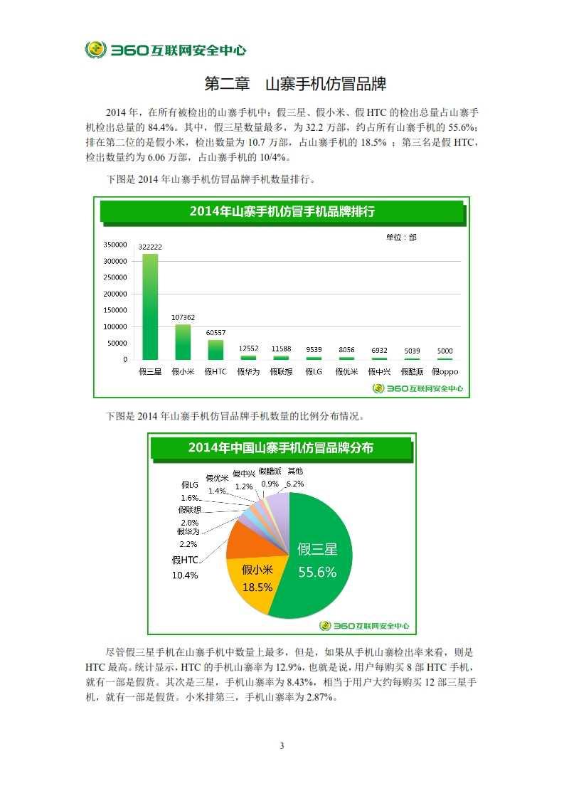 2014年中国山寨手机研究报告_006
