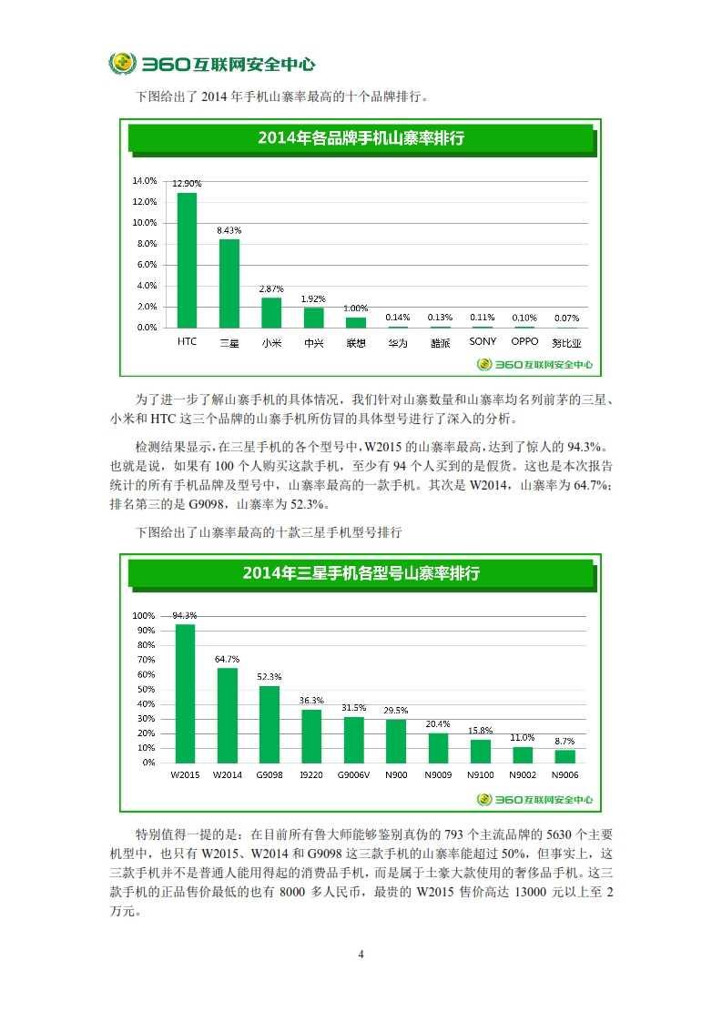 2014年中国山寨手机研究报告_007