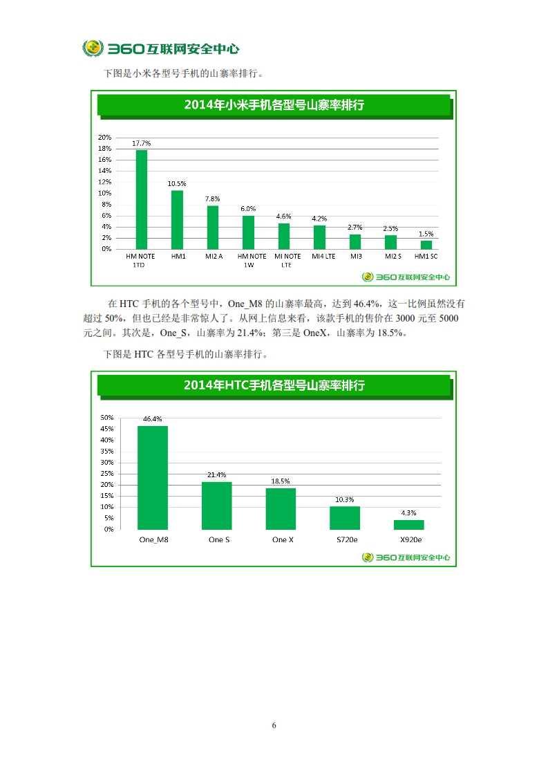 2014年中国山寨手机研究报告_009
