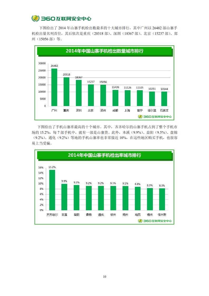 2014年中国山寨手机研究报告_013