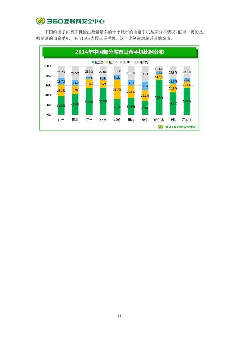2014年中国山寨手机研究报告_014