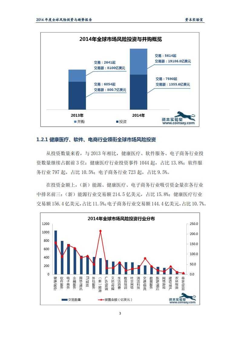 2014年度全球风险投资与趋势报告-资本实验室-f_007