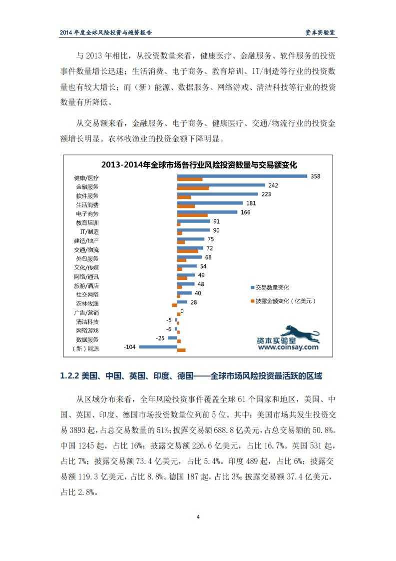 2014年度全球风险投资与趋势报告-资本实验室-f_008