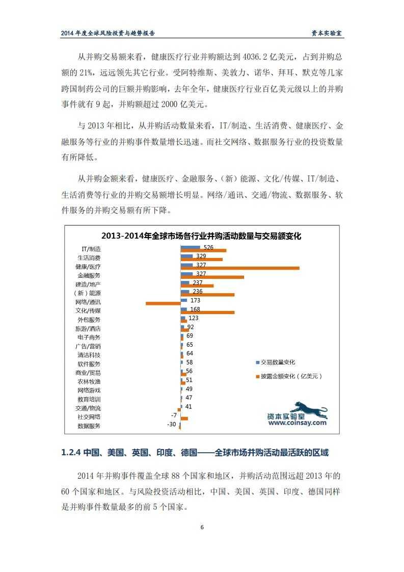 2014年度全球风险投资与趋势报告-资本实验室-f_010