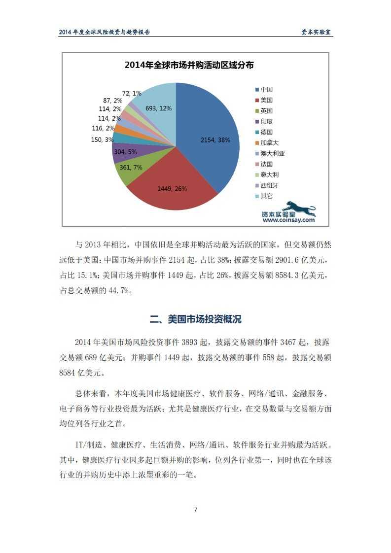 2014年度全球风险投资与趋势报告-资本实验室-f_011