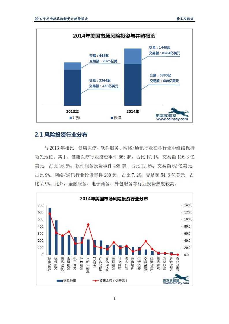 2014年度全球风险投资与趋势报告-资本实验室-f_012