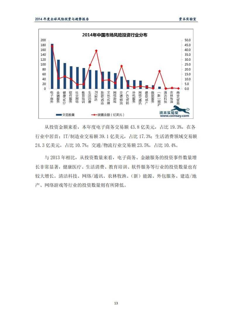 2014年度全球风险投资与趋势报告-资本实验室-f_017