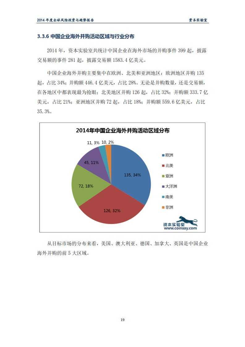 2014年度全球风险投资与趋势报告-资本实验室-f_023