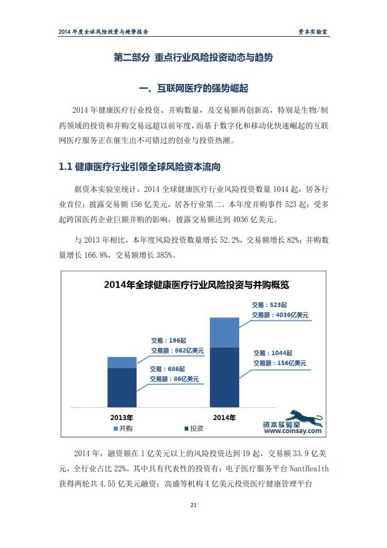 2014年度全球风险投资与趋势报告-资本实验室-f_025
