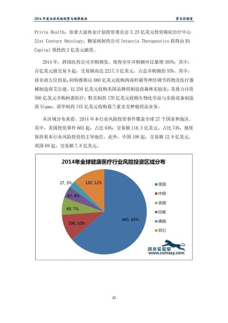 2014年度全球风险投资与趋势报告-资本实验室-f_026