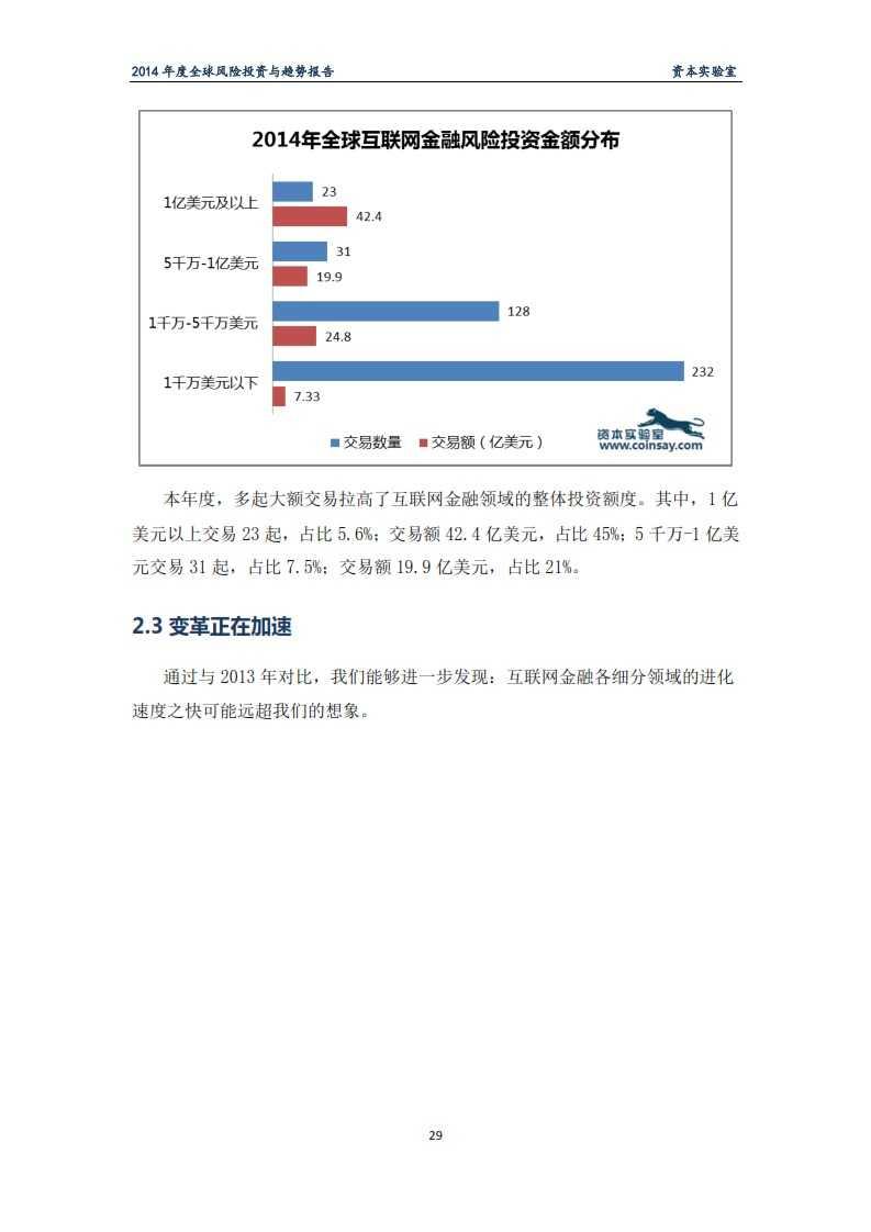 2014年度全球风险投资与趋势报告-资本实验室-f_033