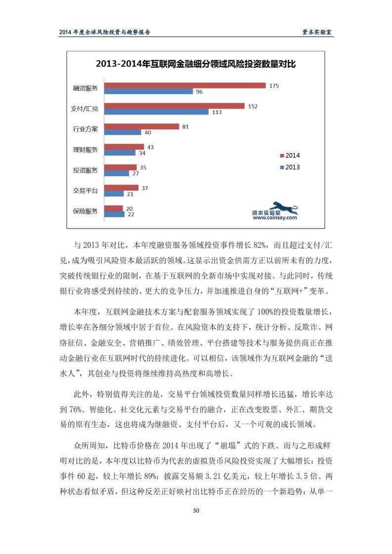 2014年度全球风险投资与趋势报告-资本实验室-f_034