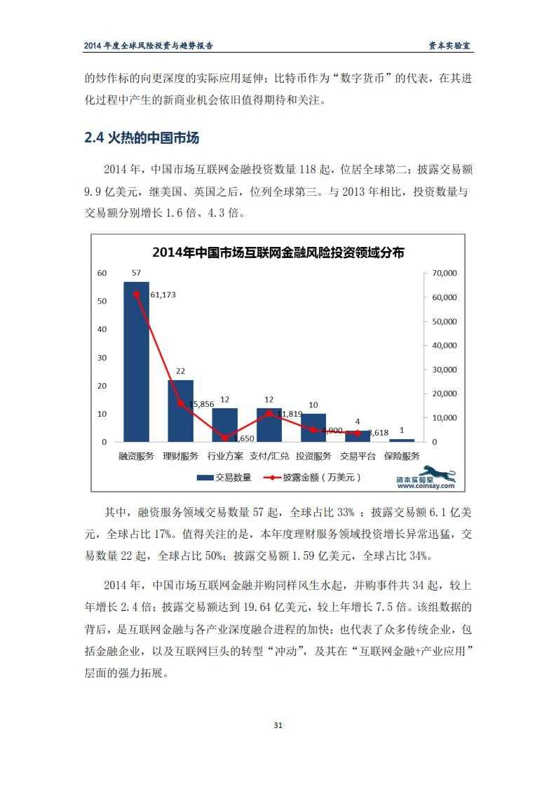 2014年度全球风险投资与趋势报告-资本实验室-f_035