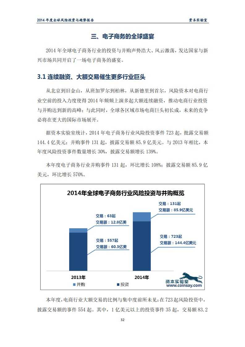 2014年度全球风险投资与趋势报告-资本实验室-f_036