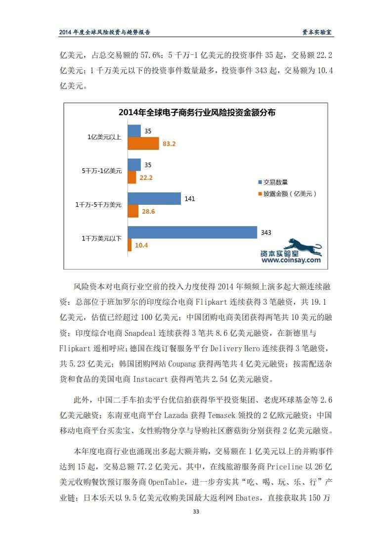 2014年度全球风险投资与趋势报告-资本实验室-f_037