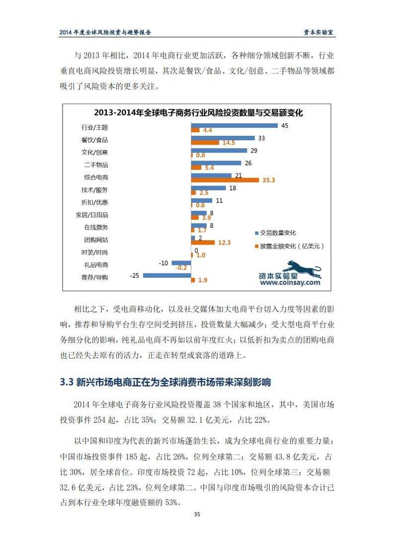 2014年度全球风险投资与趋势报告-资本实验室-f_039