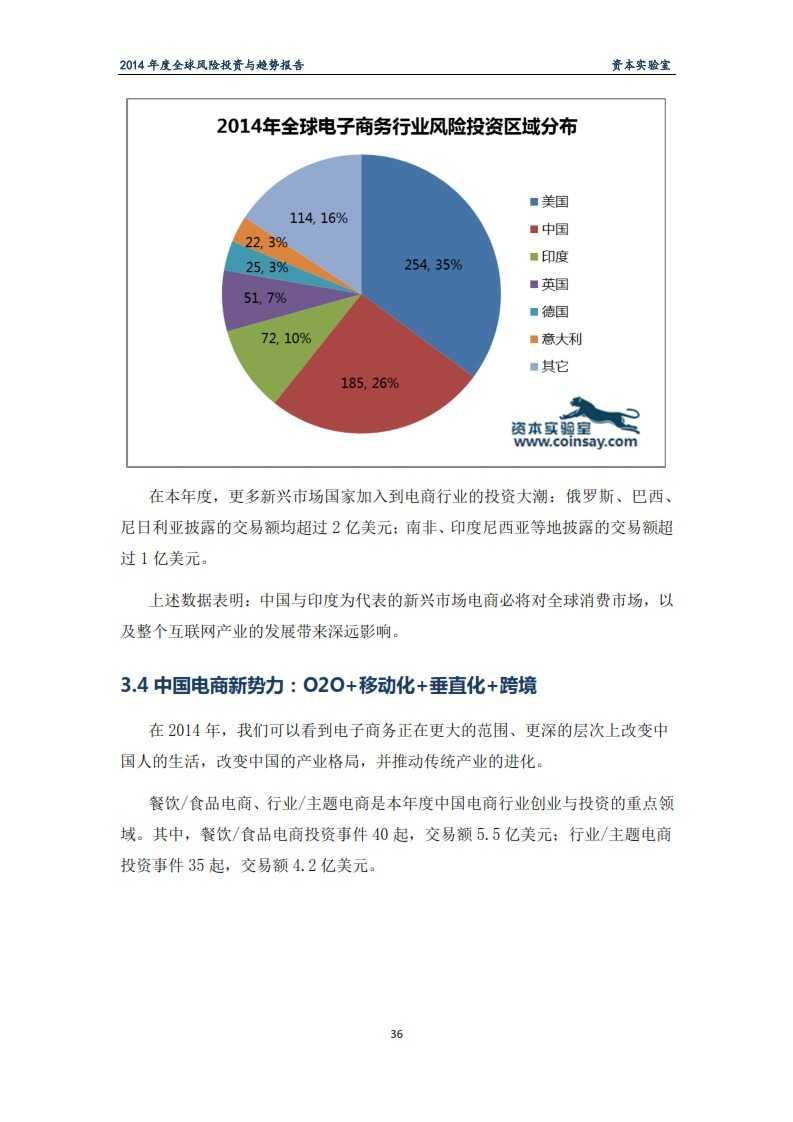 2014年度全球风险投资与趋势报告-资本实验室-f_040