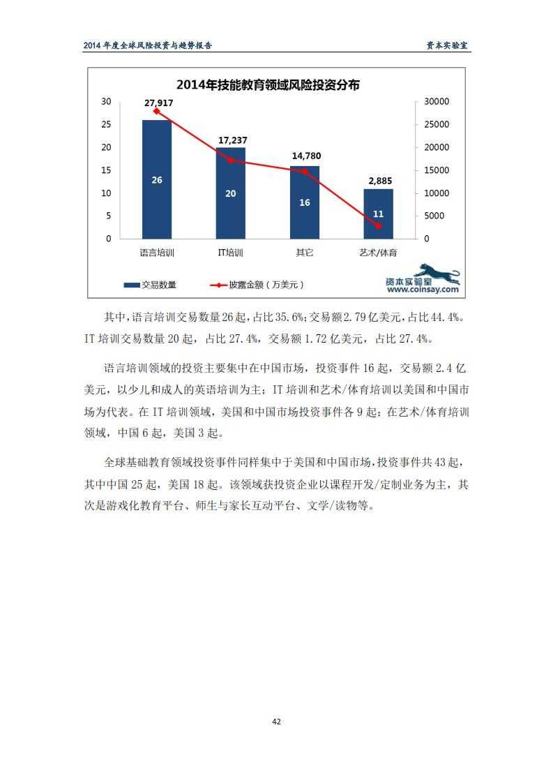 2014年度全球风险投资与趋势报告-资本实验室-f_046