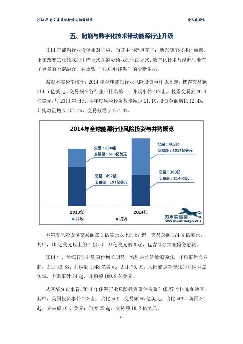 2014年度全球风险投资与趋势报告-资本实验室-f_049
