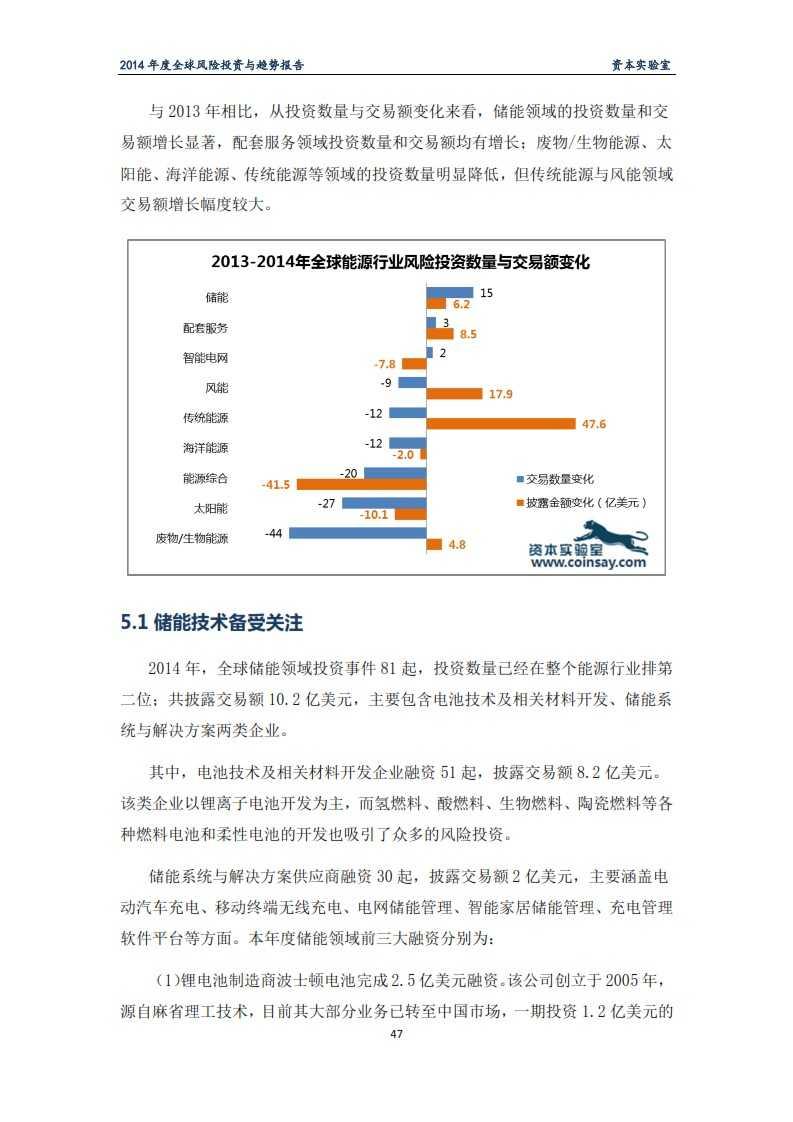 2014年度全球风险投资与趋势报告-资本实验室-f_051