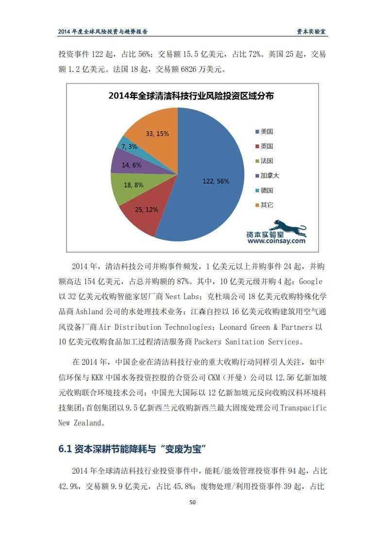 2014年度全球风险投资与趋势报告-资本实验室-f_054
