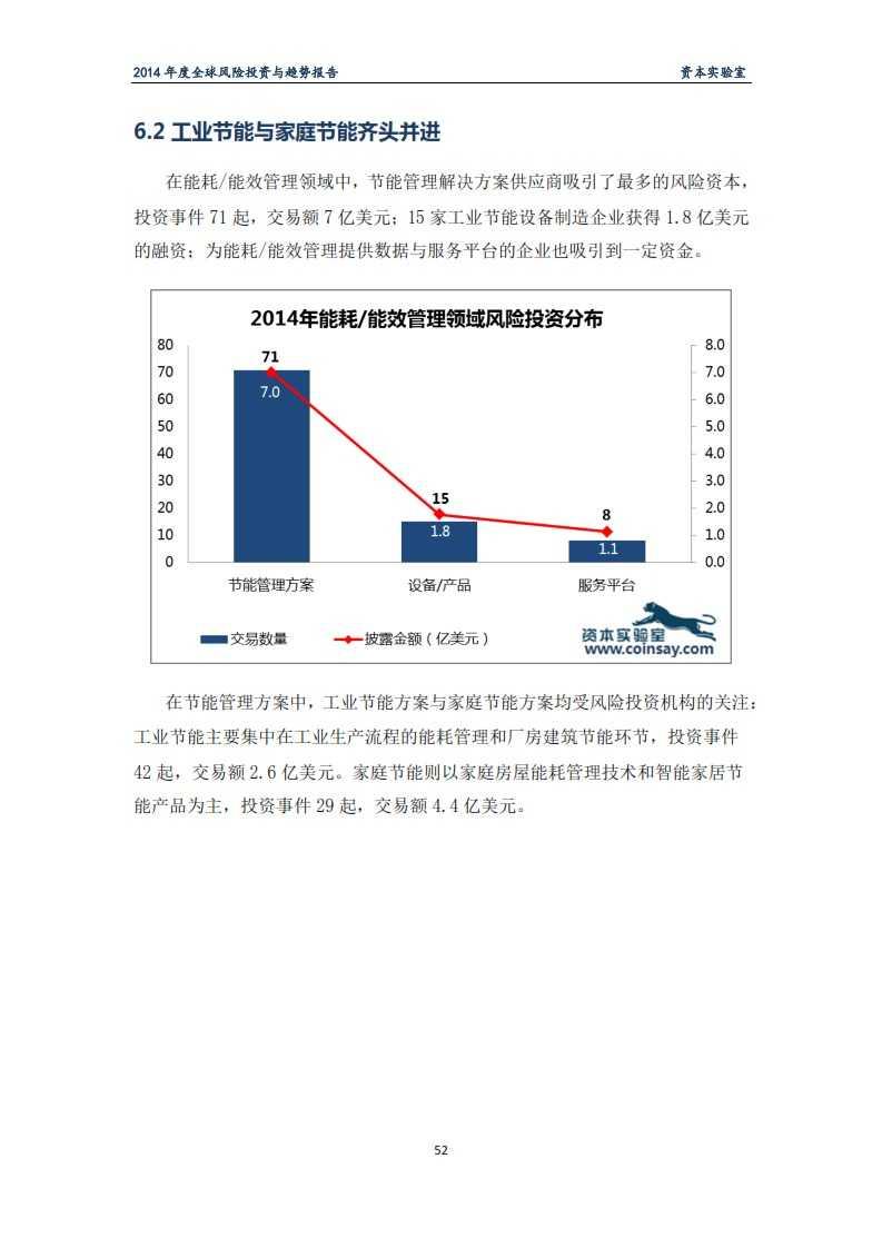 2014年度全球风险投资与趋势报告-资本实验室-f_056