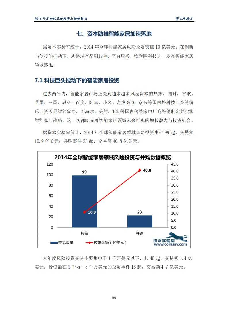2014年度全球风险投资与趋势报告-资本实验室-f_057