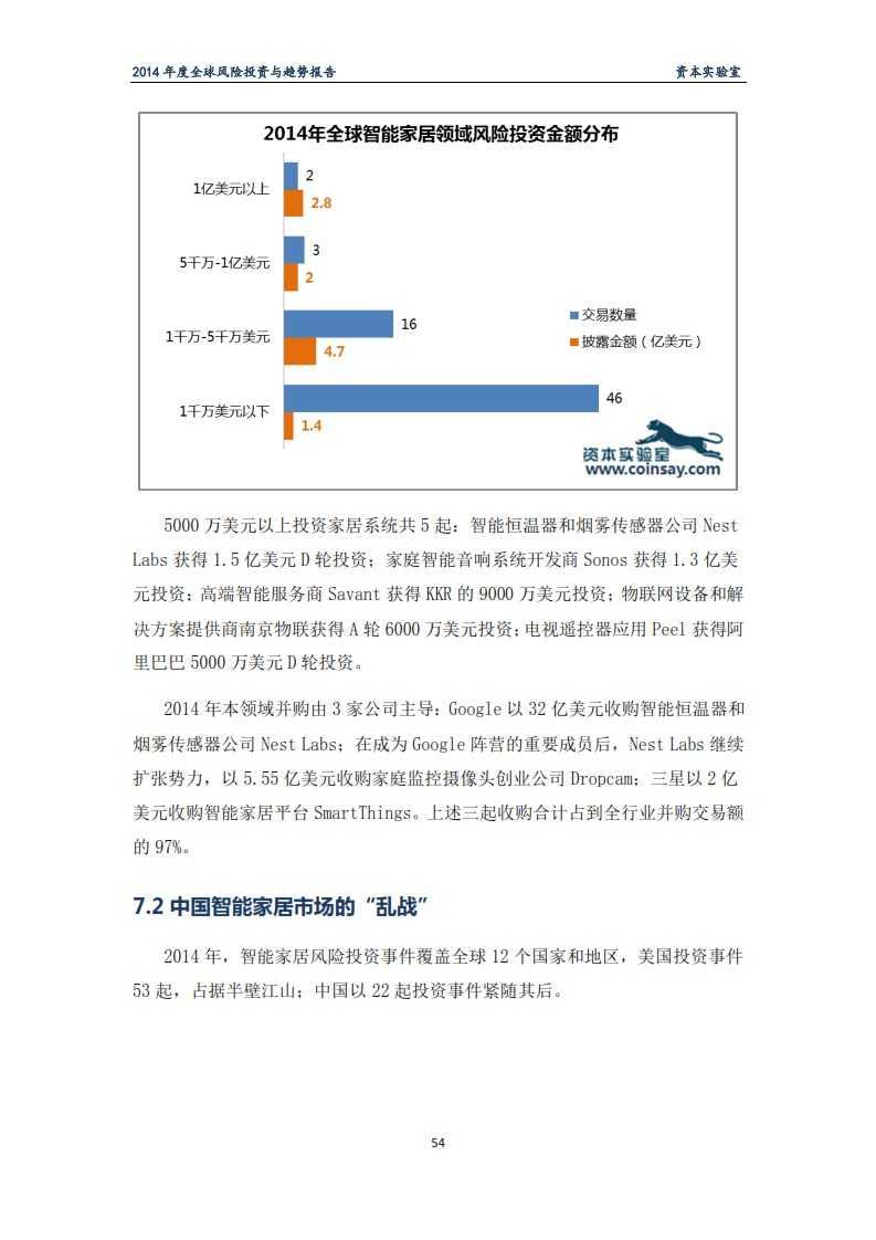 2014年度全球风险投资与趋势报告-资本实验室-f_058