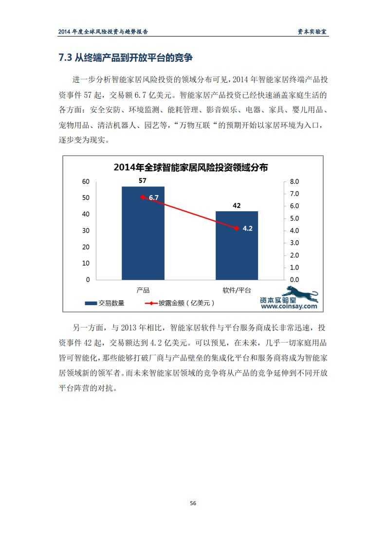 2014年度全球风险投资与趋势报告-资本实验室-f_060