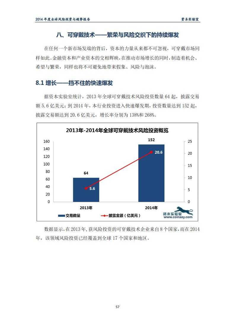 2014年度全球风险投资与趋势报告-资本实验室-f_061