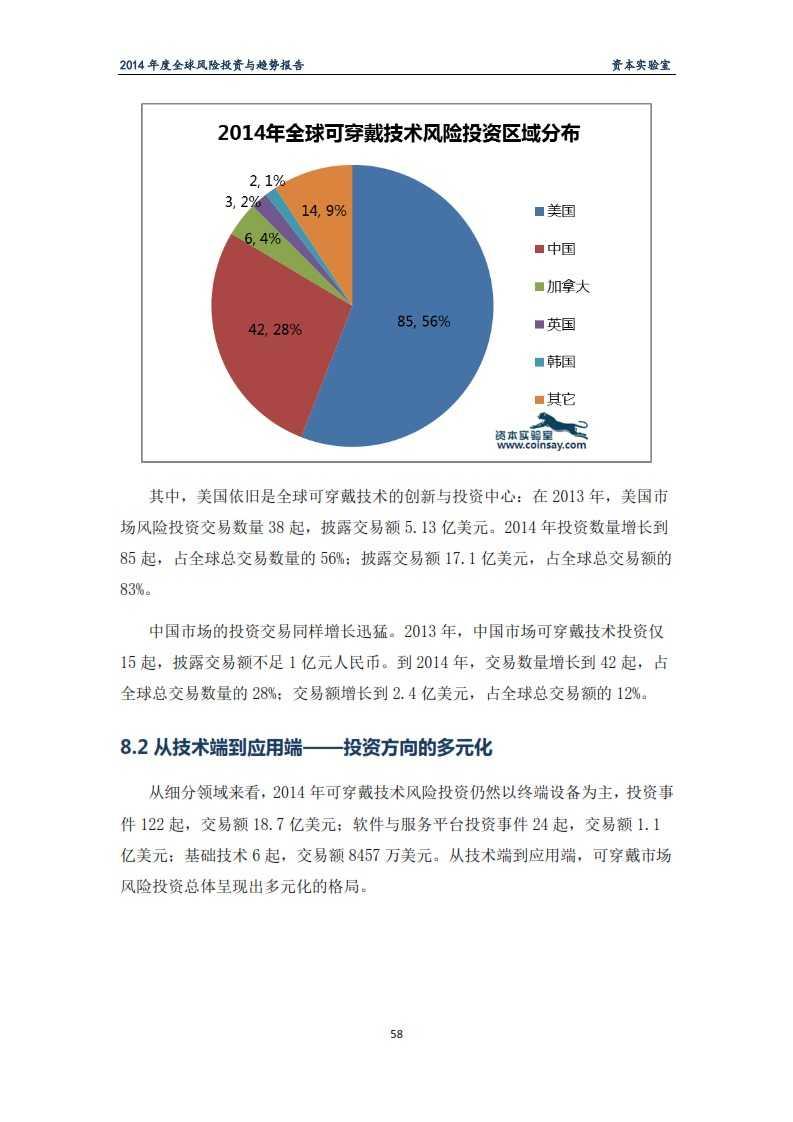 2014年度全球风险投资与趋势报告-资本实验室-f_062