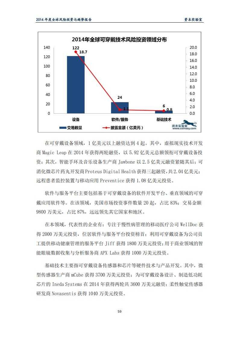2014年度全球风险投资与趋势报告-资本实验室-f_063