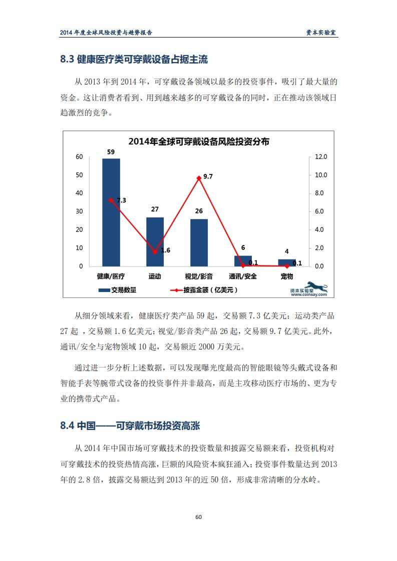 2014年度全球风险投资与趋势报告-资本实验室-f_064