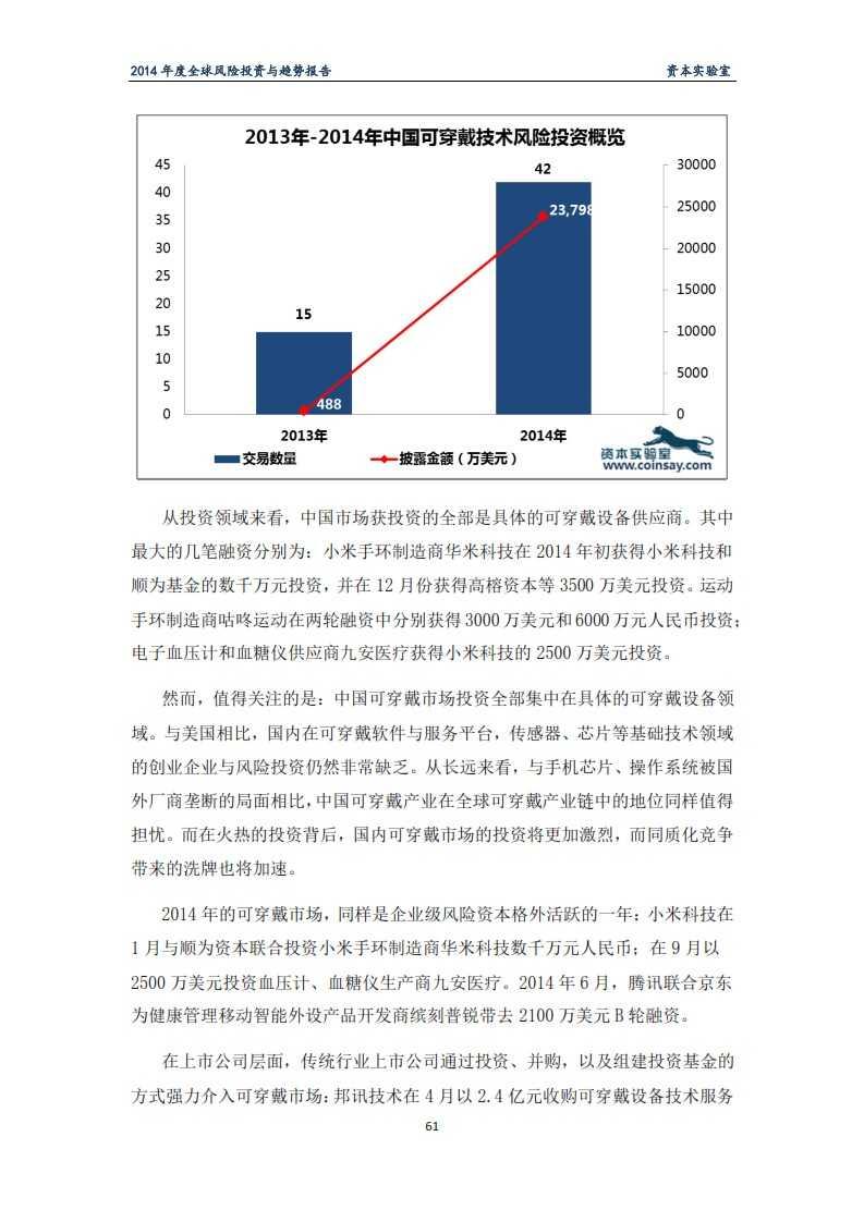 2014年度全球风险投资与趋势报告-资本实验室-f_065