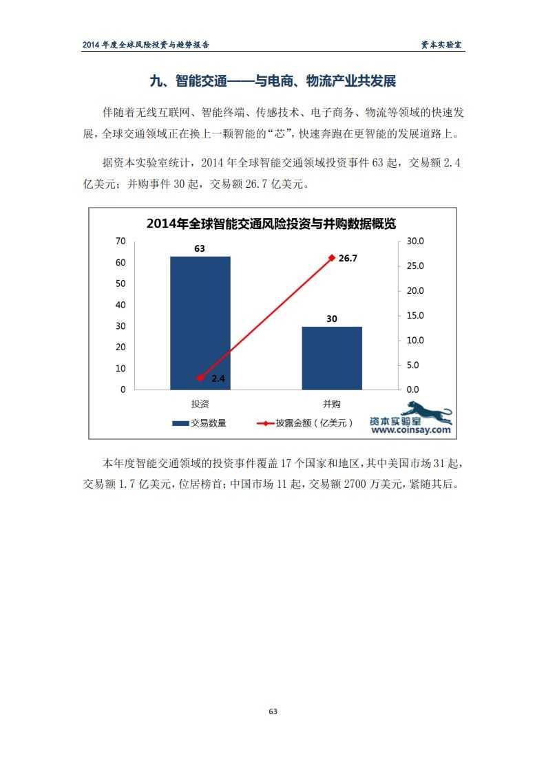 2014年度全球风险投资与趋势报告-资本实验室-f_067