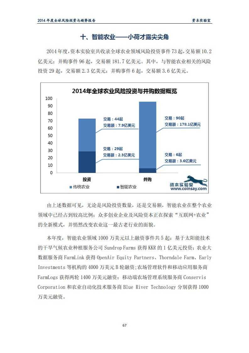 2014年度全球风险投资与趋势报告-资本实验室-f_071