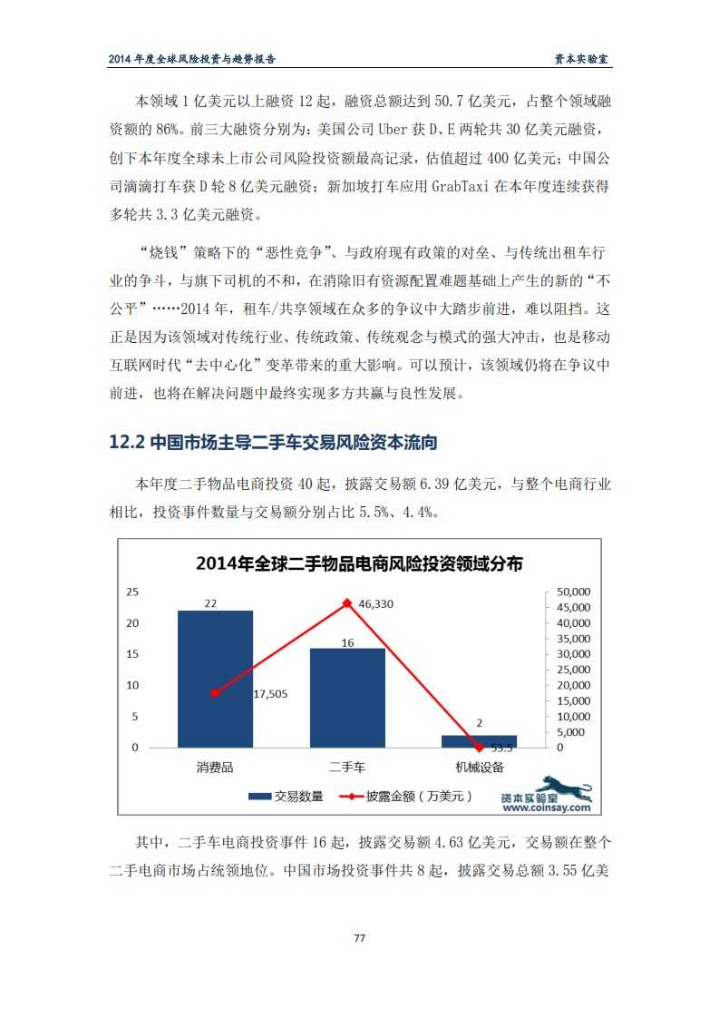 2014年度全球风险投资与趋势报告-资本实验室-f_081