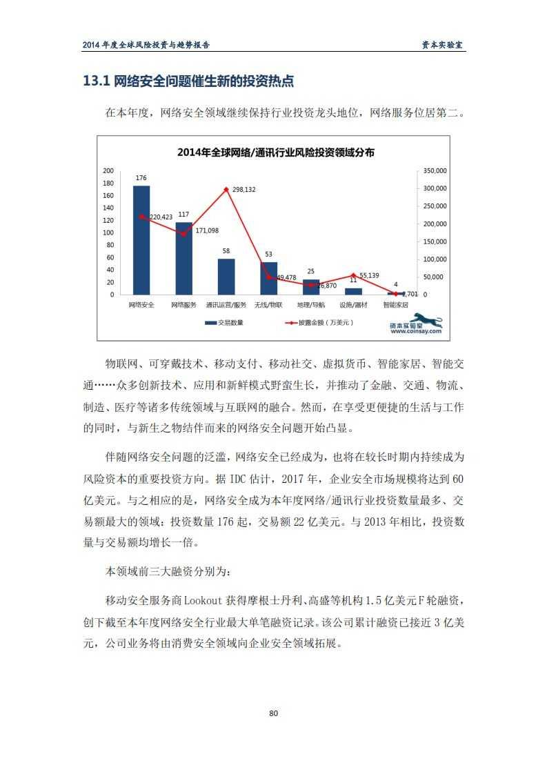 2014年度全球风险投资与趋势报告-资本实验室-f_084