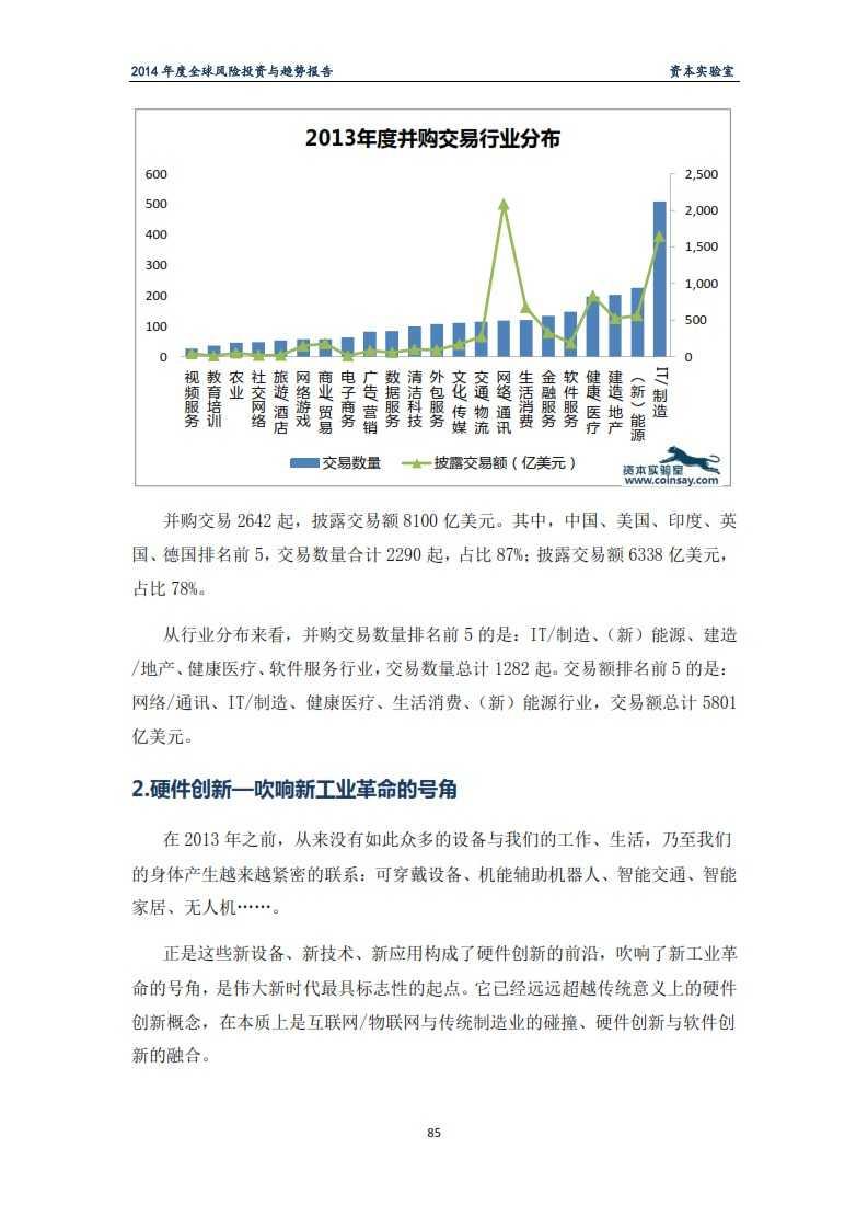 2014年度全球风险投资与趋势报告-资本实验室-f_089