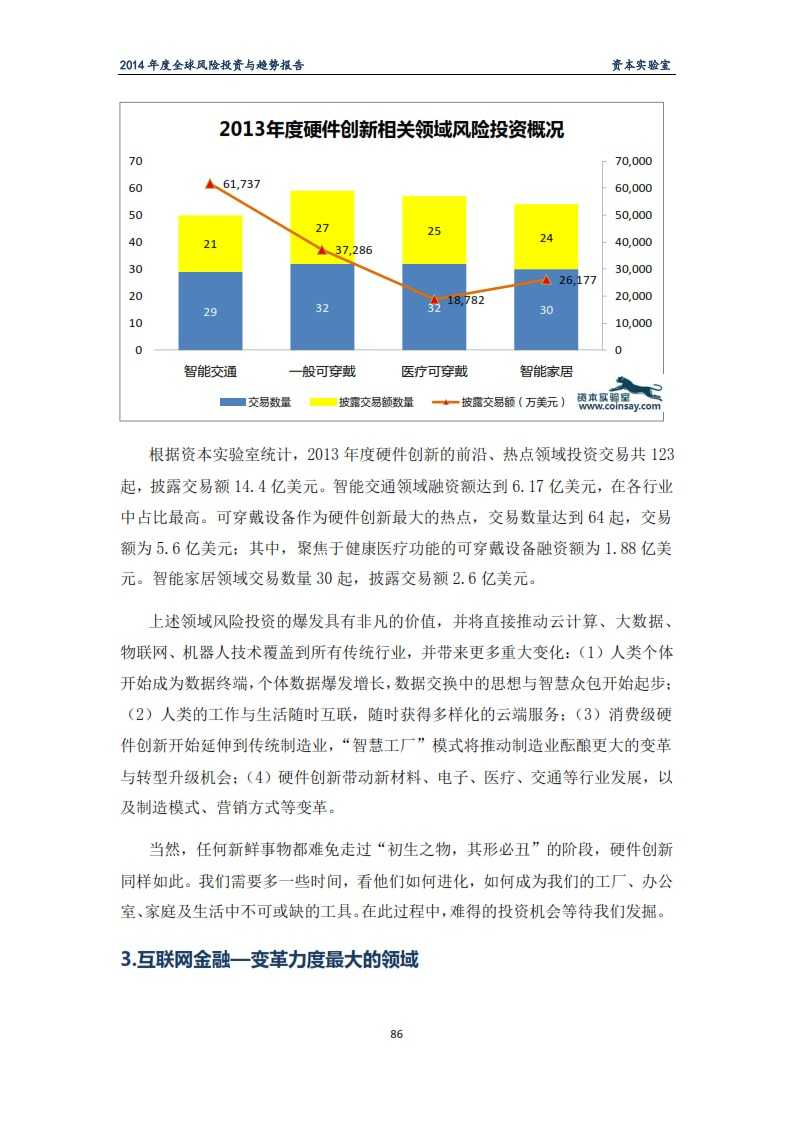 2014年度全球风险投资与趋势报告-资本实验室-f_090