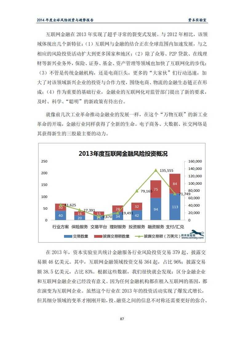 2014年度全球风险投资与趋势报告-资本实验室-f_091