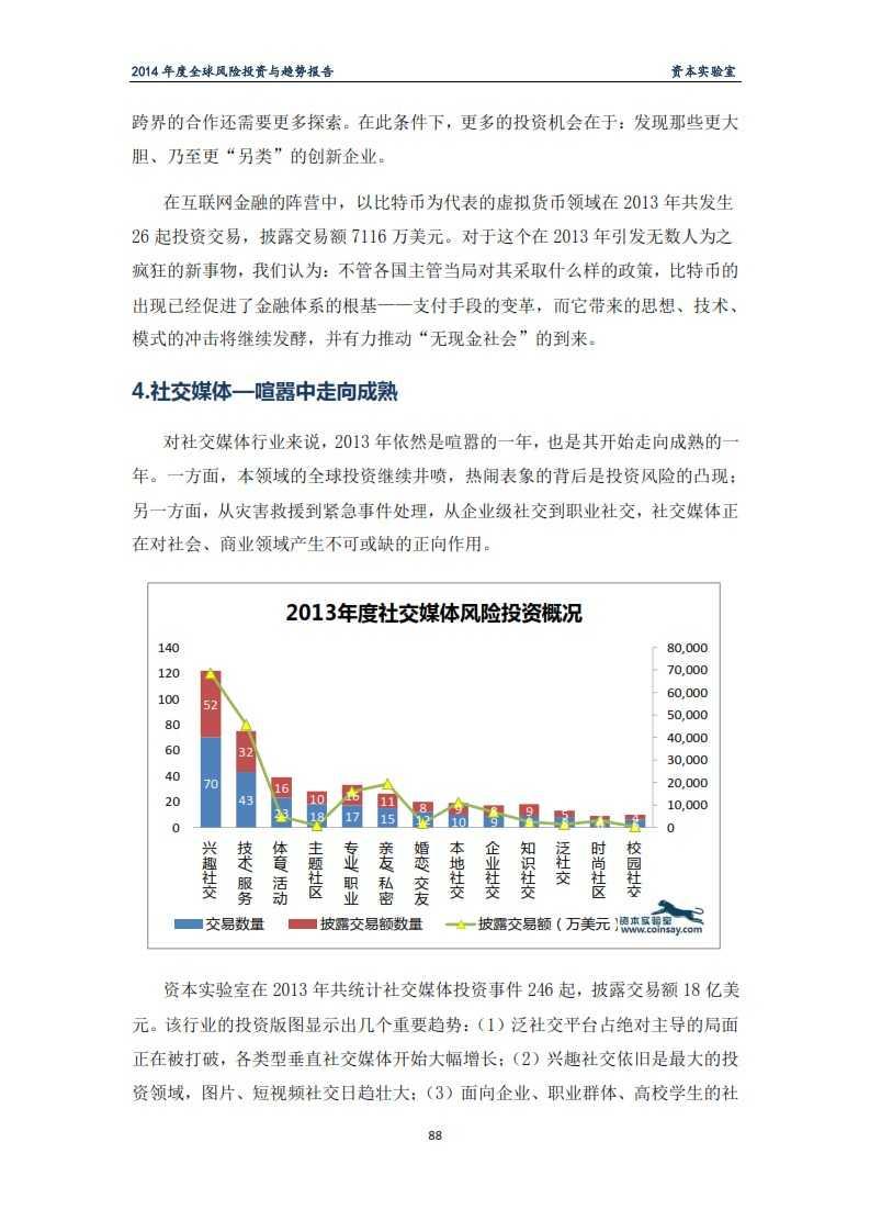 2014年度全球风险投资与趋势报告-资本实验室-f_092