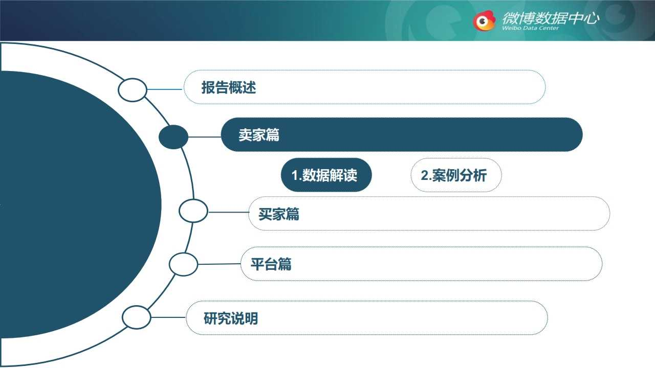 2015年3月电商网站微博发展报告_004