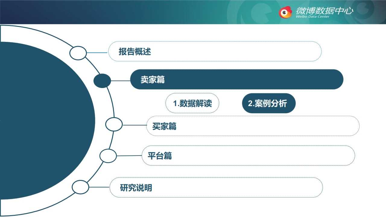 2015年3月电商网站微博发展报告_011