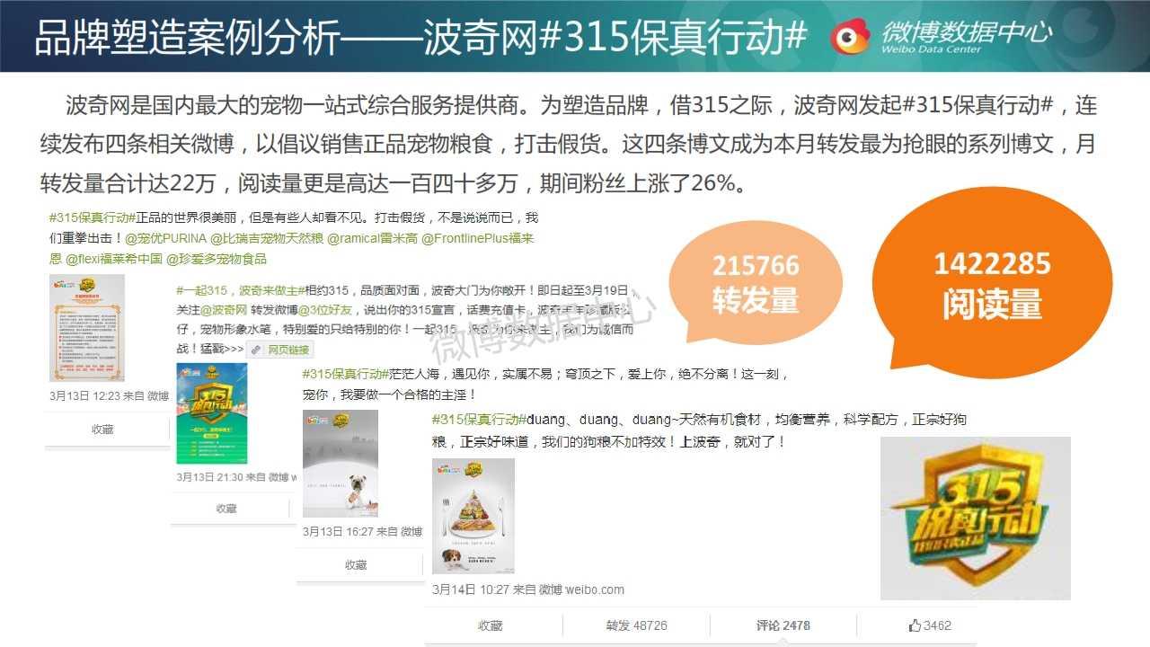 2015年3月电商网站微博发展报告_015