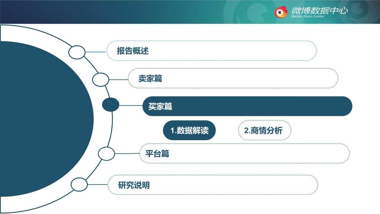 2015年3月电商网站微博发展报告_016