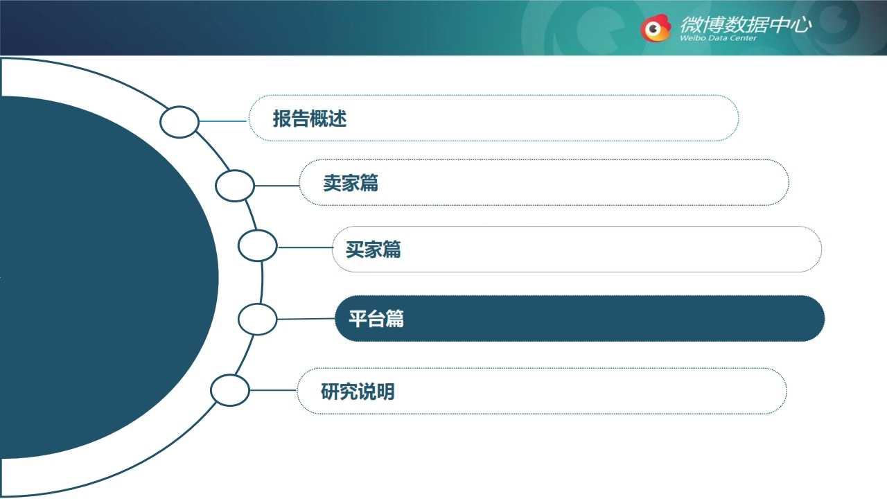 2015年3月电商网站微博发展报告_023