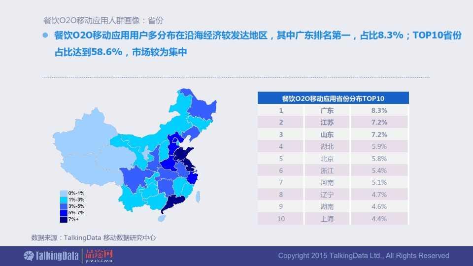 TalkingData-2015年餐饮O2O移动应用行业报告0407_031