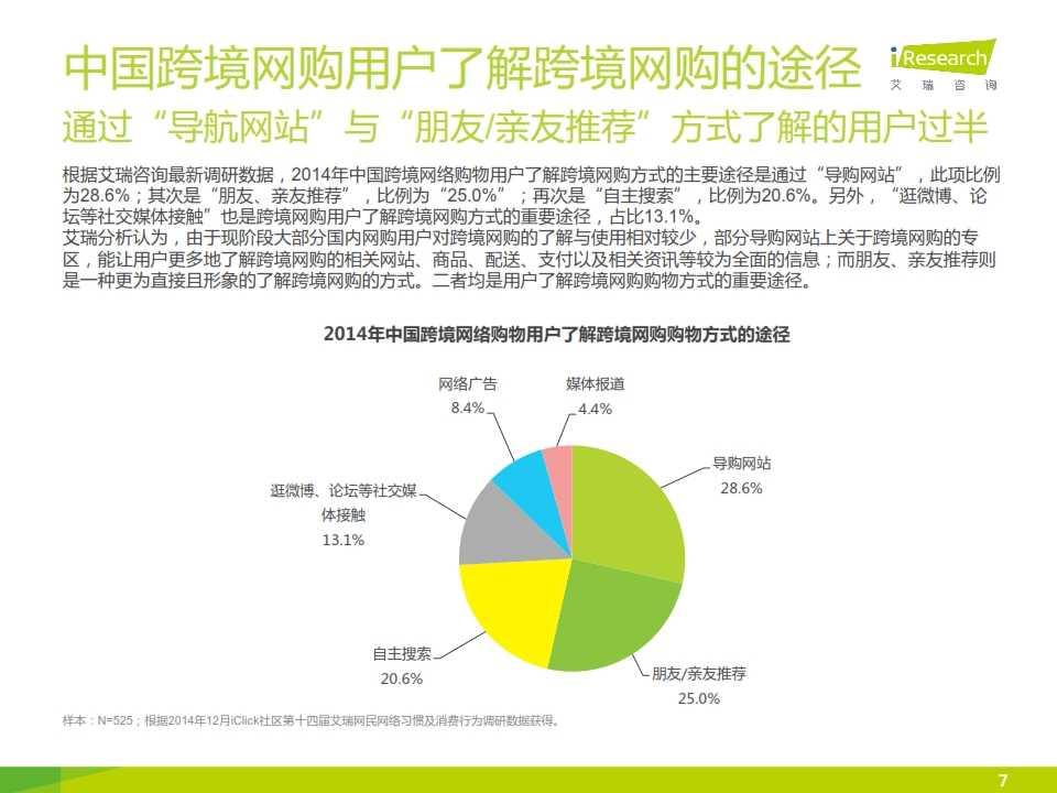iResearch-2015年中国跨境网络购物用户研究报告简版_007