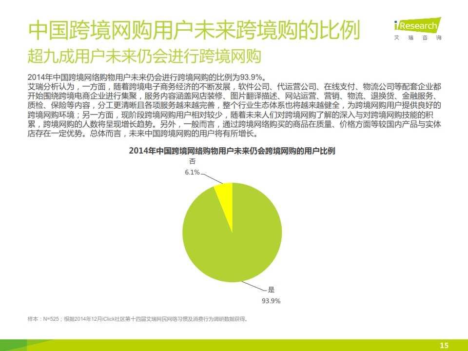 iResearch-2015年中国跨境网络购物用户研究报告简版_015